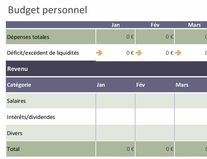 Budget personnel simple