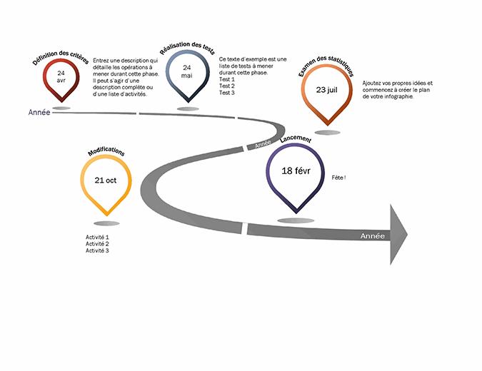 Infographie de feuille de route