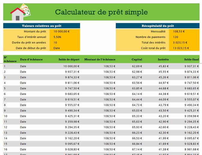 Calculateur de prêt