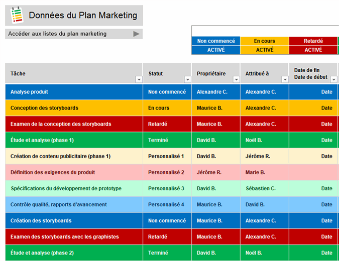 Plan de projet marketing