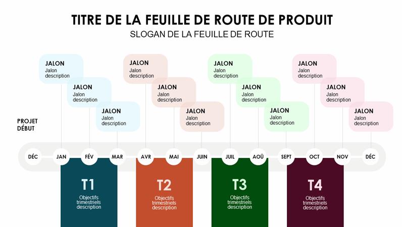 Chronologie de feuille de route de produit trimestrielle