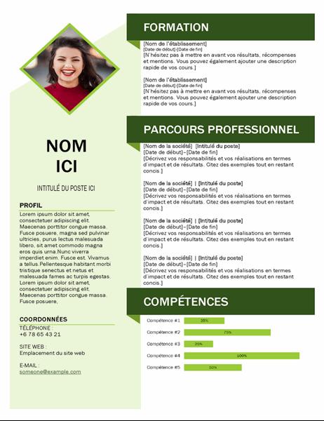 CV cube vert