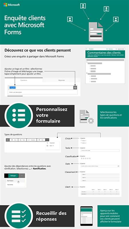Sondez vos clients avec Microsoft Forms