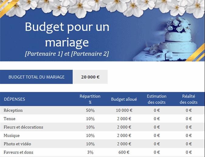 Outil de suivi du budget de mariage