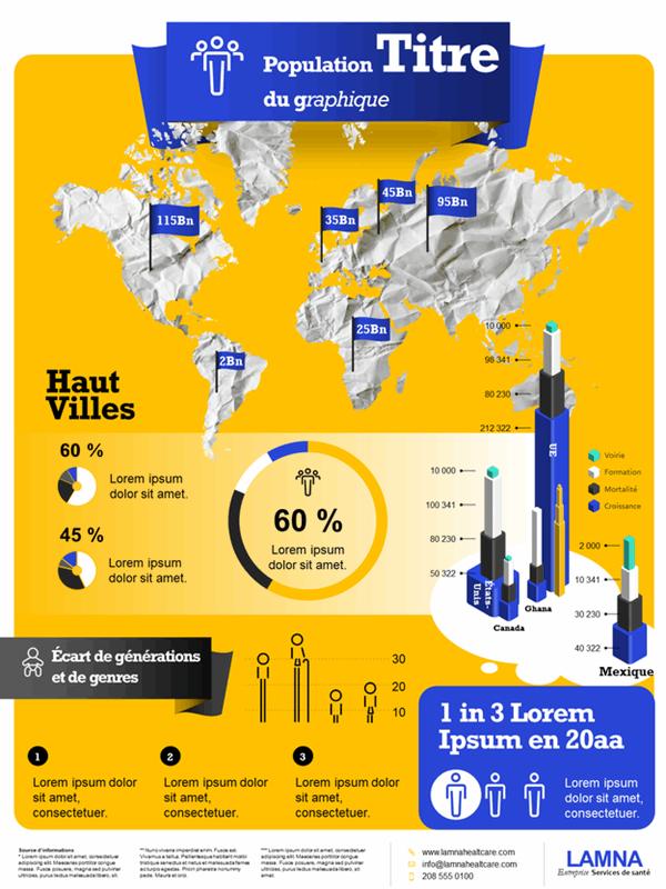 Affiche d'infographie démographique