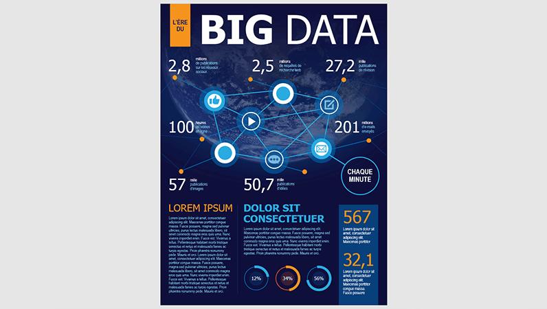 Affiche d'infographie Technologie