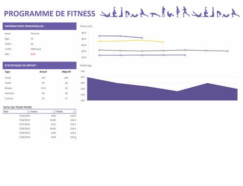 Programme de fitness