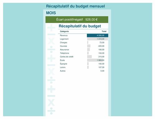 Calculatrice de budget