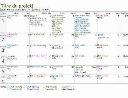 Chronologie d'un planning de projet