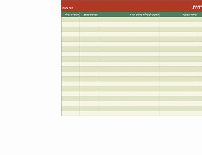 רשימת פעולות לביצוע עבור מכתבי תודה
