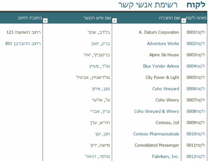 רשימת אנשי קשר
