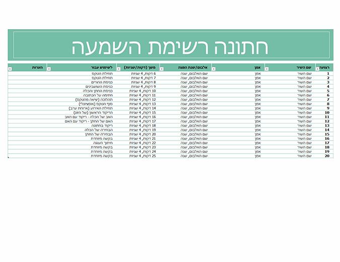 רשימת השמעה בחתונה