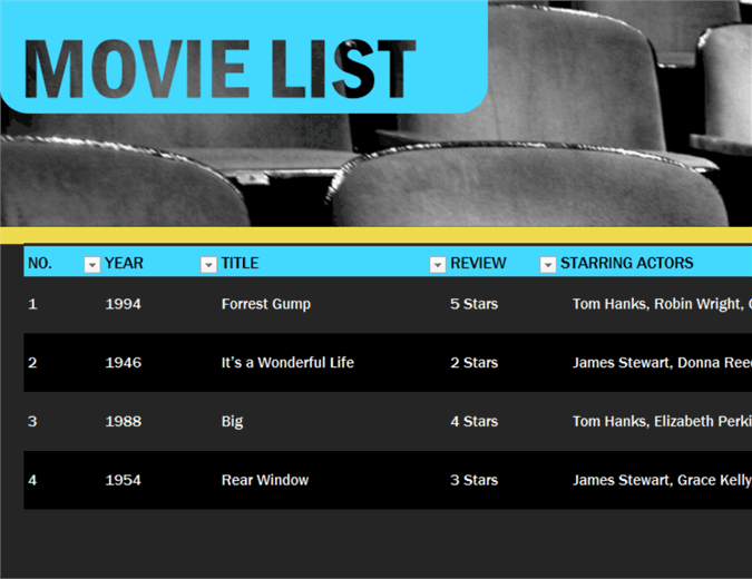 Popis filmova