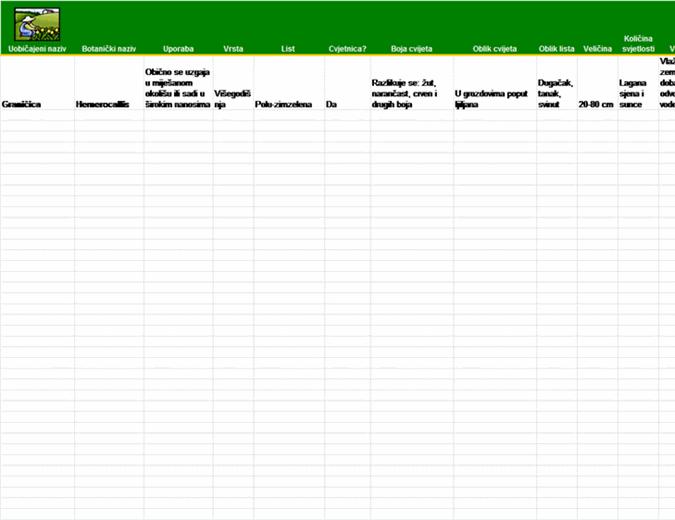 Popis biljaka za pejzažno oblikovanje