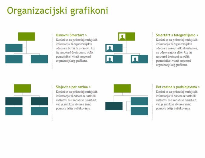 Organizacijski grafikoni (vizualni)