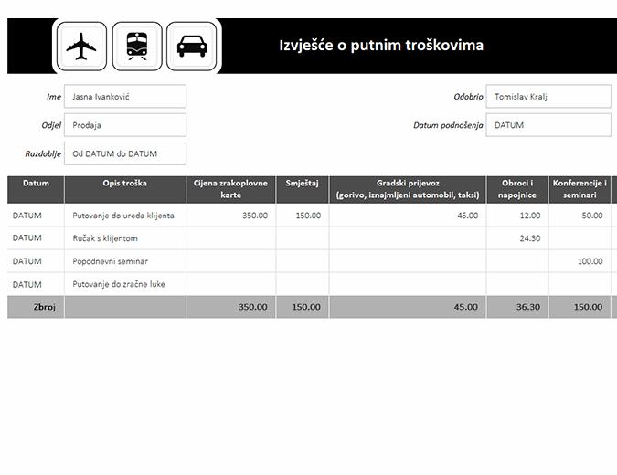 Izvješće o putnim troškovima