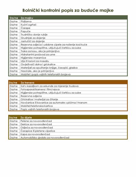 Bolnički kontrolni popis za buduće majke