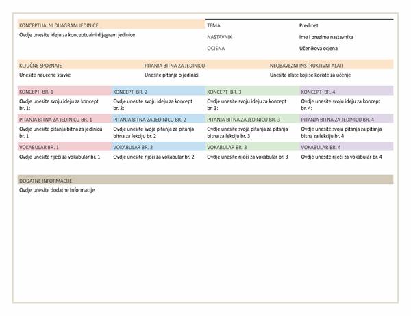 Plan nastavnog sata