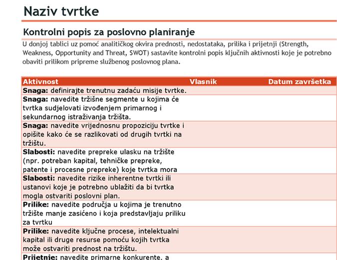 Kontrolni popis za poslovni plan sa SWOT analizom