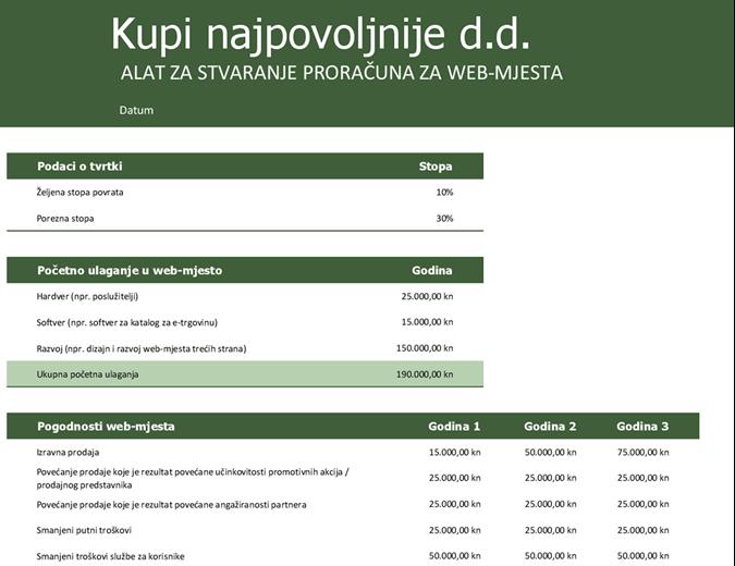 Proračun za web-mjesto