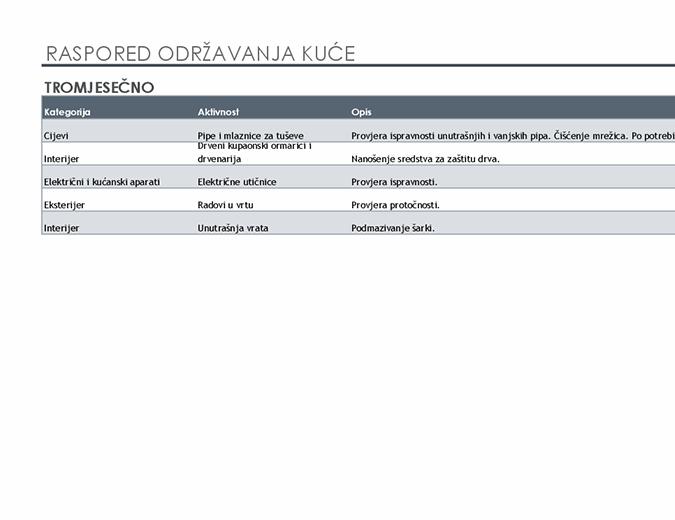 Raspored održavanja kuće i popis zadataka