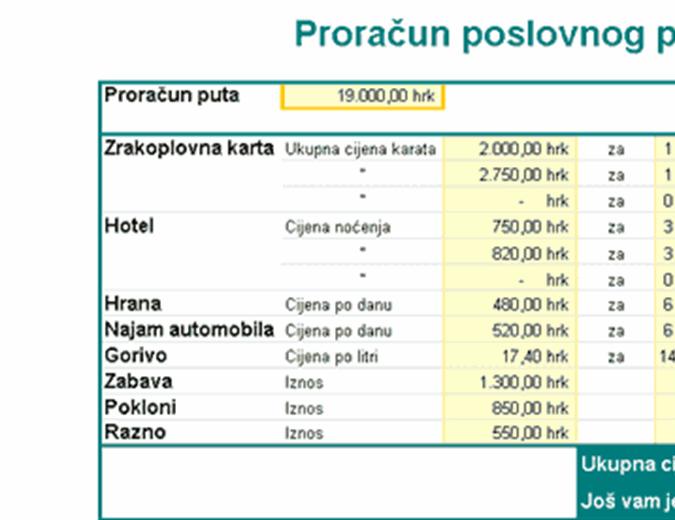Proračun za poslovno putovanje