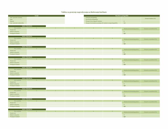 Tablica za praćenje napredovanja za školovanje kod kuće