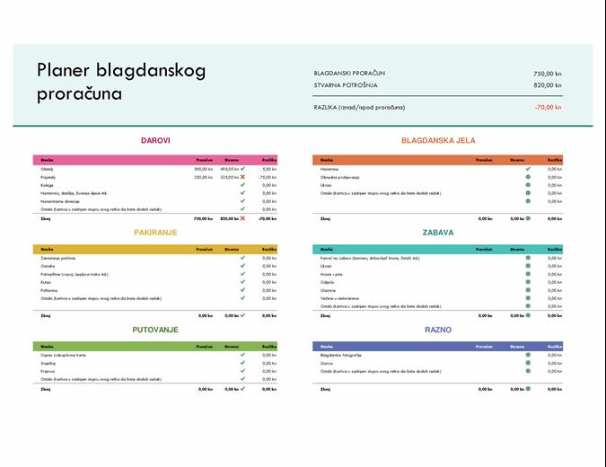 Planer blagdanskog proračuna