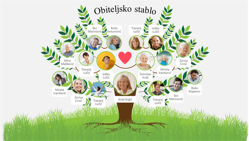 Obiteljsko stablo