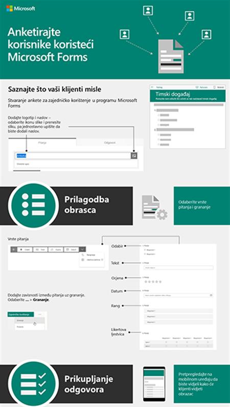 Anketirajte korisnike koristeći Microsoft Forms