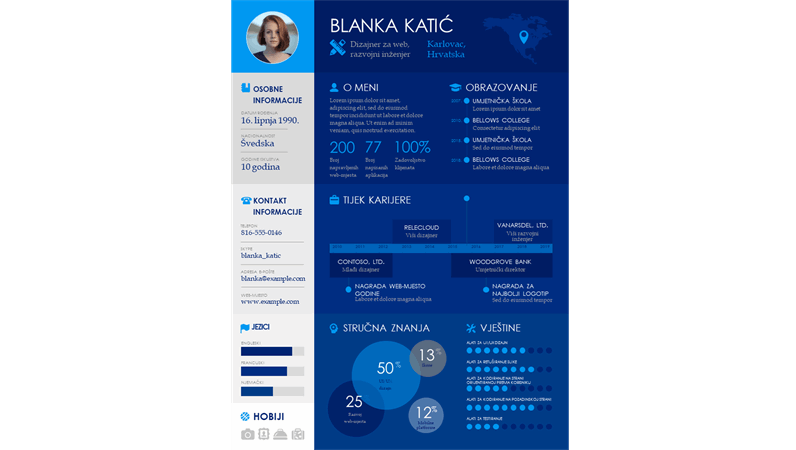Životopis infografikom s vremenskom trakom