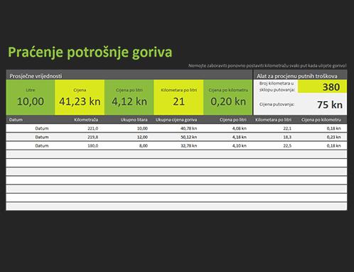 Praćenje potrošnje goriva
