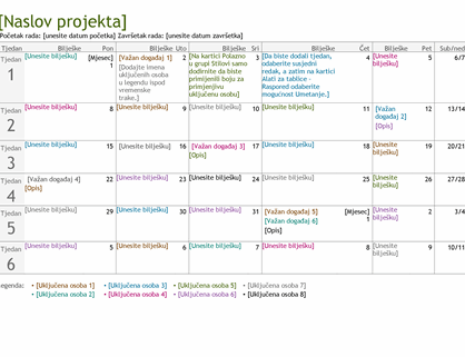 Vremenska traka planiranja projekata