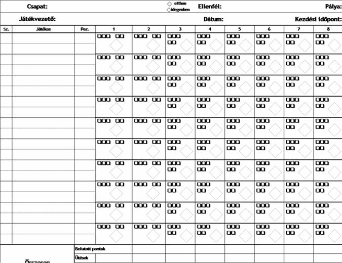Baseball-eredménylap dobásszámolással