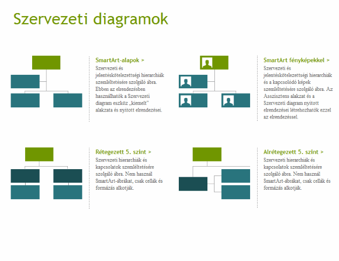 Szervezeti diagramok (vizuális)