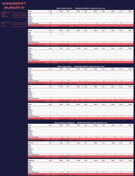Alkalmazott munkaidő-nyilvántartása (heti, havi, éves)