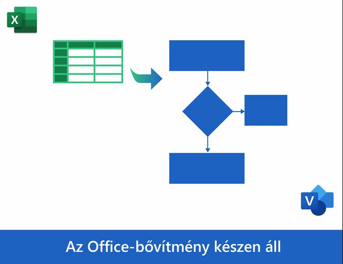 Egyszerű folyamatábra adatokból