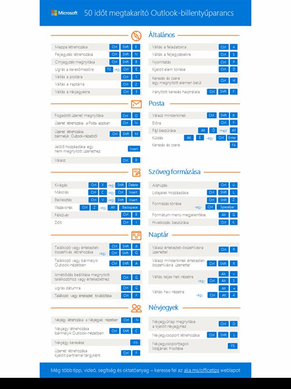 50 időt megtakarító Outlook-billentyűparancs