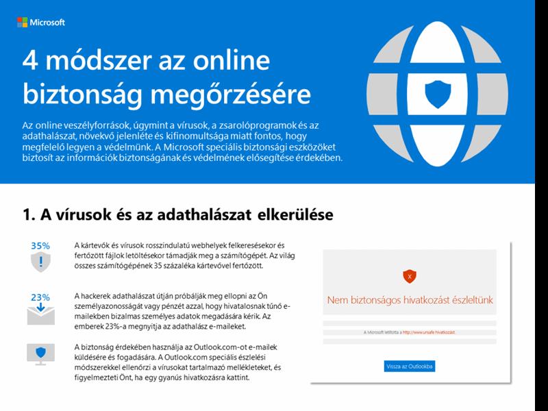 4 módszer az online biztonság megőrzésére