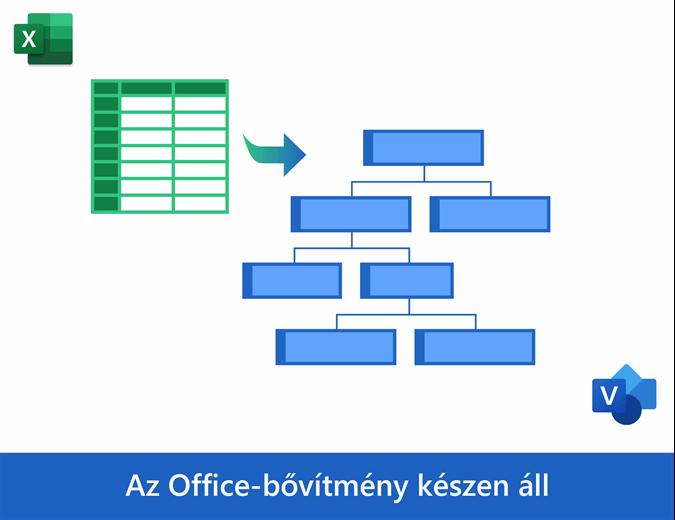 Szervezeti diagramot adatokból