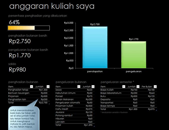 Anggaran kuliah saya