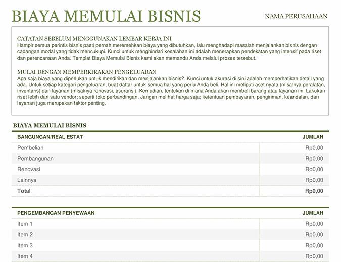 Biaya memulai bisnis