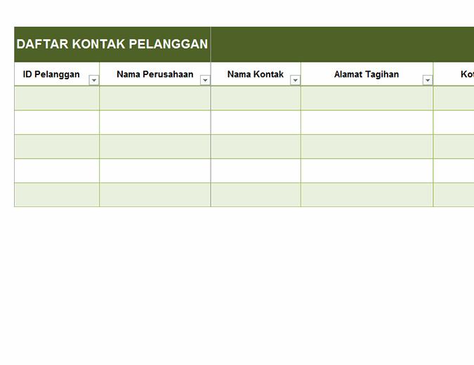 Daftar kontak pelanggan dasar
