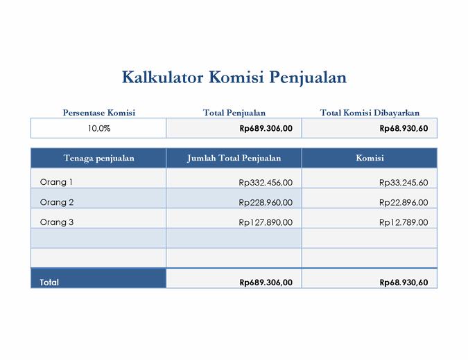 Kalkulator komisi penjualan