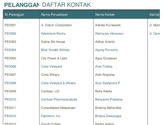 Daftar kontak