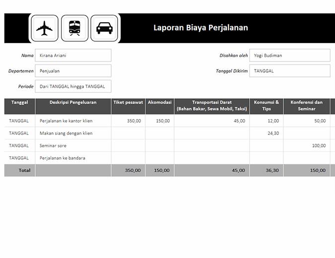 Laporan biaya perjalanan
