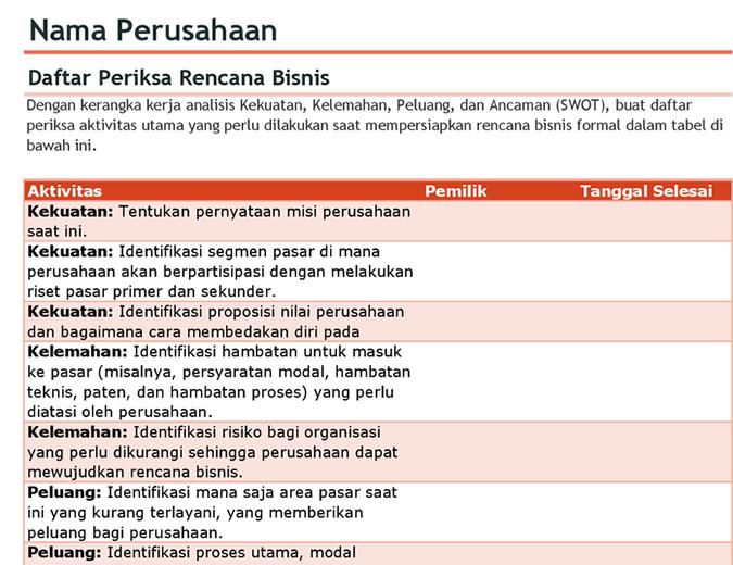 Daftar periksa rencana bisnis dengan analisis SWOT