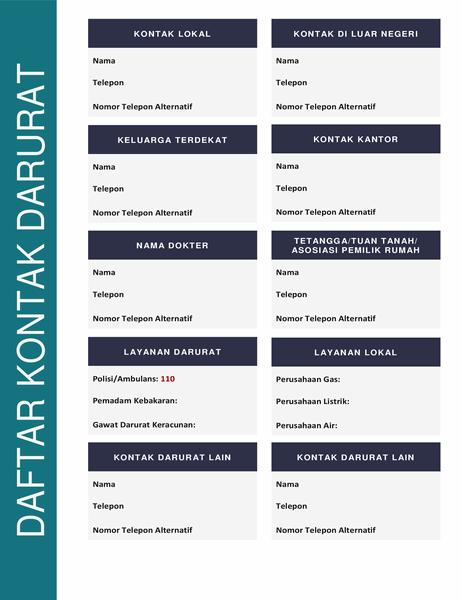 Daftar kontak darurat