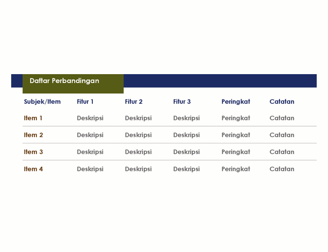 Daftar perbandingan