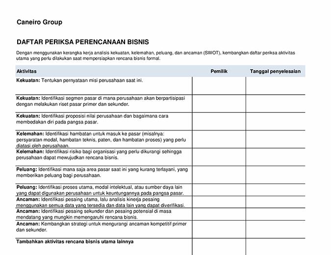 Daftar periksa rencana bisnis